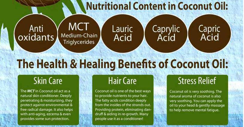 Health-Benefits-of-Coconut1-1 (2)